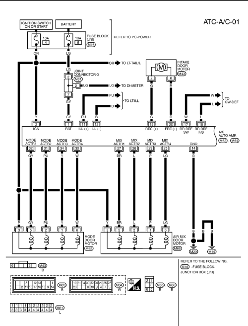 small resolution of nissan micra wiring diagrams 2003 2005 2 pdf