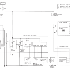 Air Conditioner Wiring Diagram Picture Fender American Professional Jazzmaster Pdf Stream