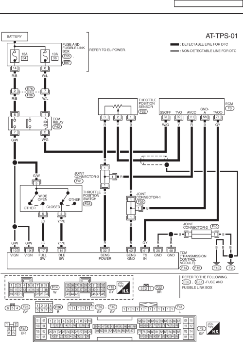 small resolution of nissan automatic transmission wiring diagram for nissan