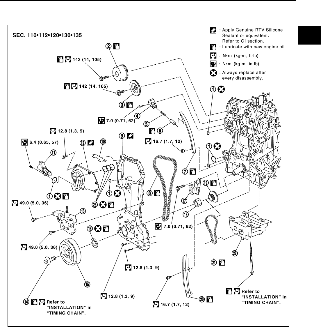 Nissan XTrail T30 Workshop Manual 2006 (15) PDF