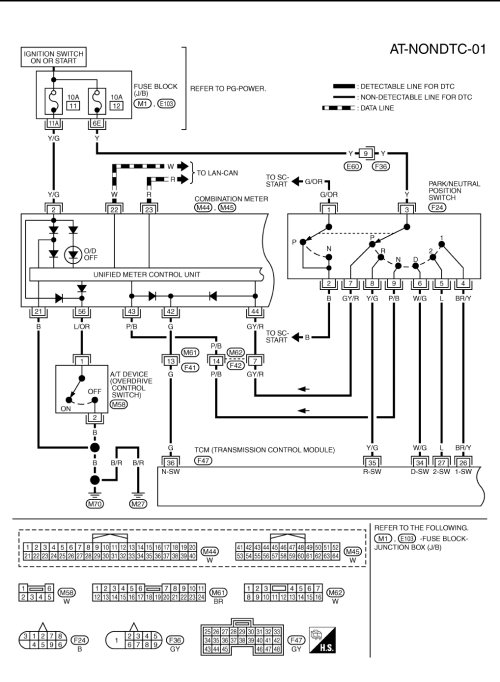 small resolution of wiring diagram for nissan x trail radio trusted wiring diagrams rh hamze co nissan x trail