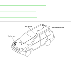 Nissan X Trail T30 Wiring Diagram Label The Eye Answers Xtrail Workshop Manual 2006 45 Pdf