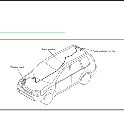 nissan xtrail t30 workshop manual 2006 45 pdf  [ 1104 x 867 Pixel ]