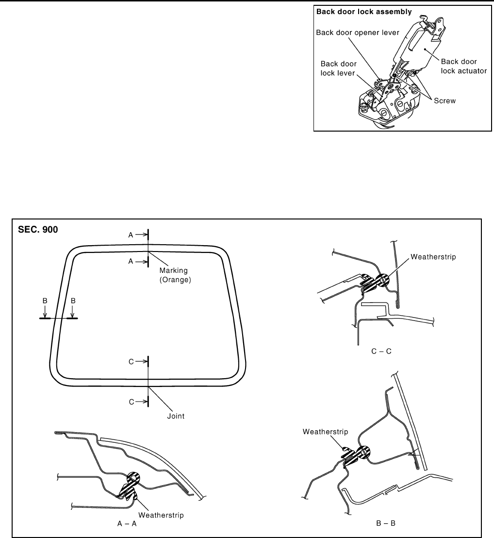 Nissan XTrail T30 Workshop Manual 2006 (7) PDF