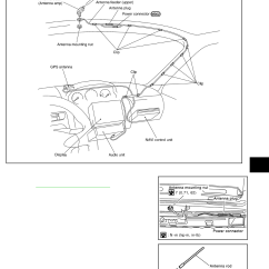 Nissan X Trail T30 Audio Wiring Diagram Draw The Tracing Of Panel An Alternator Image Xtrail Workshop Manual 2006 5 Pdf