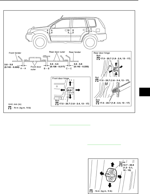 small resolution of wiring diagram nissan x trail on nissan x trail 2005 charging system nissan x trail 2005 wiring diagram