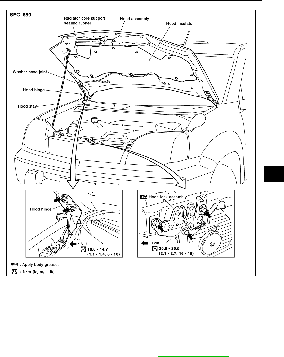 Nissan XTrail T30 Workshop Manual 2005 (7) PDF