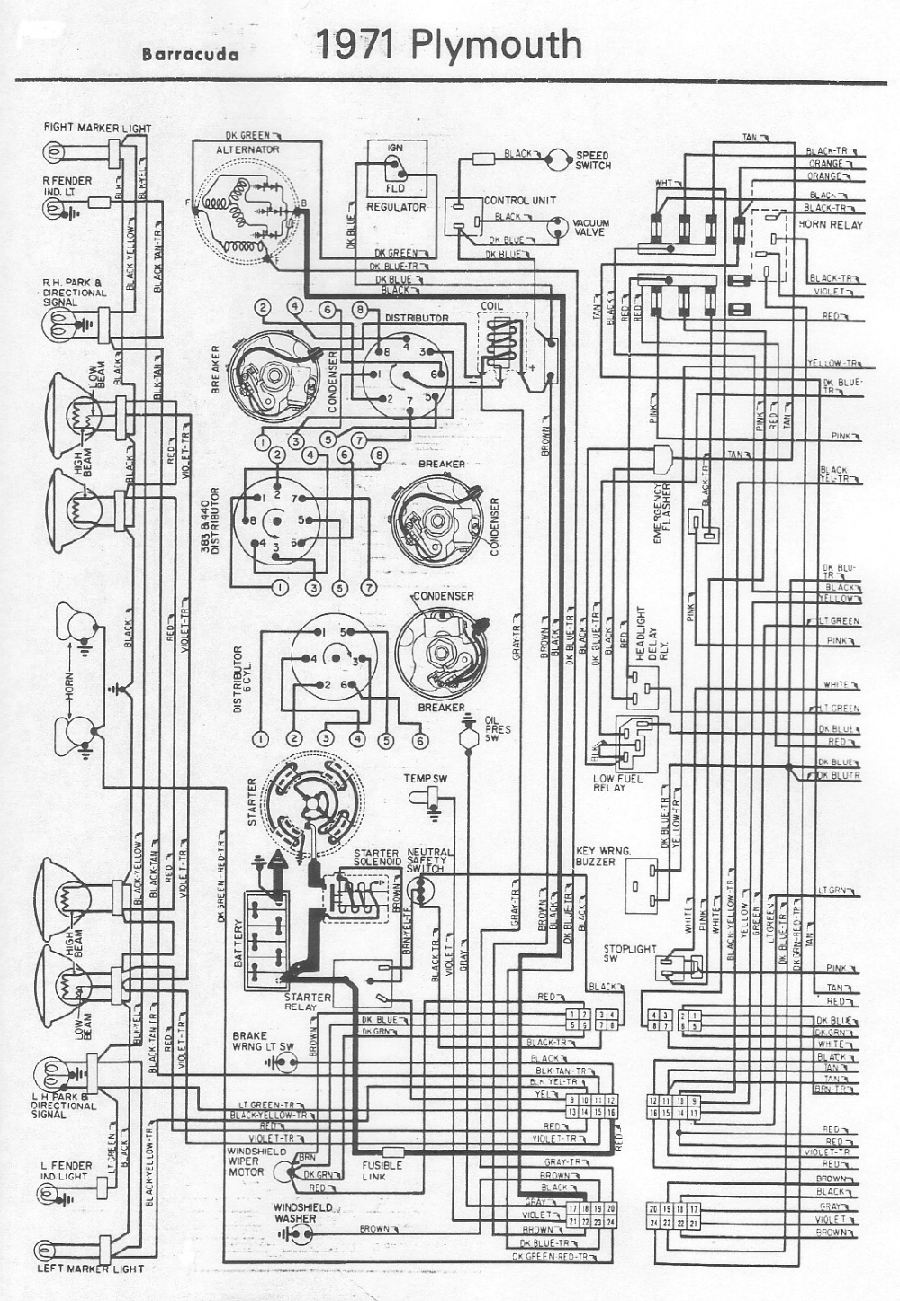 medium resolution of dodge challenger 1971 misc documents wiring diagrams pdf