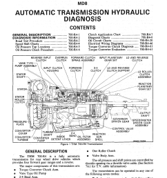 speedo 700r4 wiring diagram electronic [ 1224 x 1584 Pixel ]