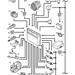 Freelander 2 Wiring Diagram For A 3 Way Light Switch Land Rover 1 Imageresizertool Com