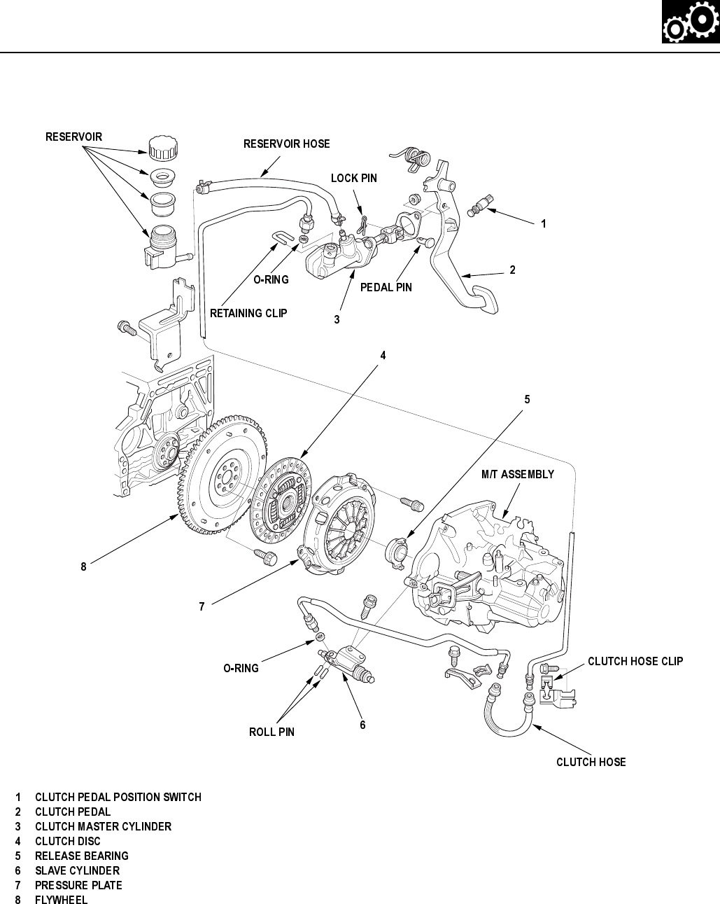 Honda CRV Shop Manual 1997 2002 (12) PDF