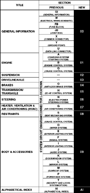 Mazda 6 Misc Documents Wiring Diagram PDF