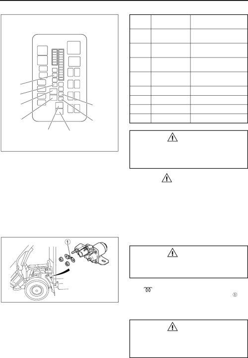 small resolution of mitsubishi canter 2006 owners manual pdf mitsubishi canter fuse box location