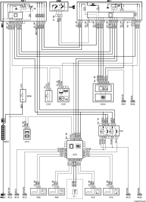 small resolution of peugeot partner van wiring diagrams wiring diagram categorypeugeot partner wiring diagram download wiring diagram query peugeot