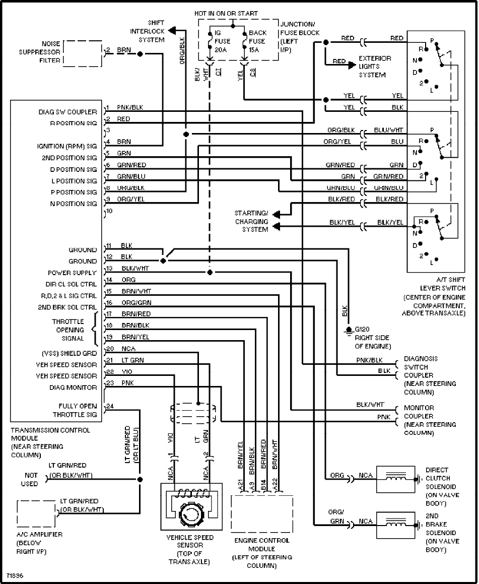 1996 Suzuki Carry Wiring Diagram