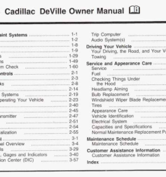 where is the fuse for the cooling fan on a 1997 cadilac interior fuse box location 1992 1997 cadillac 1997 cadillac deville fuse manual seville  [ 1341 x 943 Pixel ]