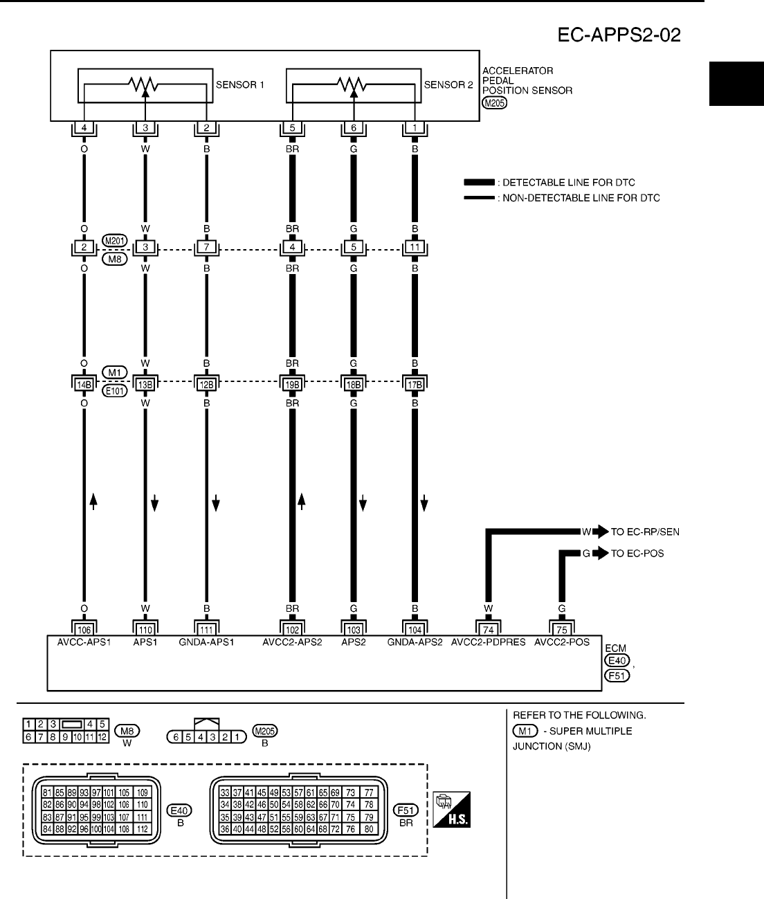 nissan primera p12 wiring diagram 1766 l32awa workshop manual 2006 12 pdf