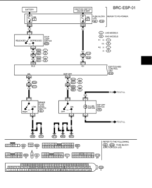Nissan Primera Wiring System Diagram | Wiring Library