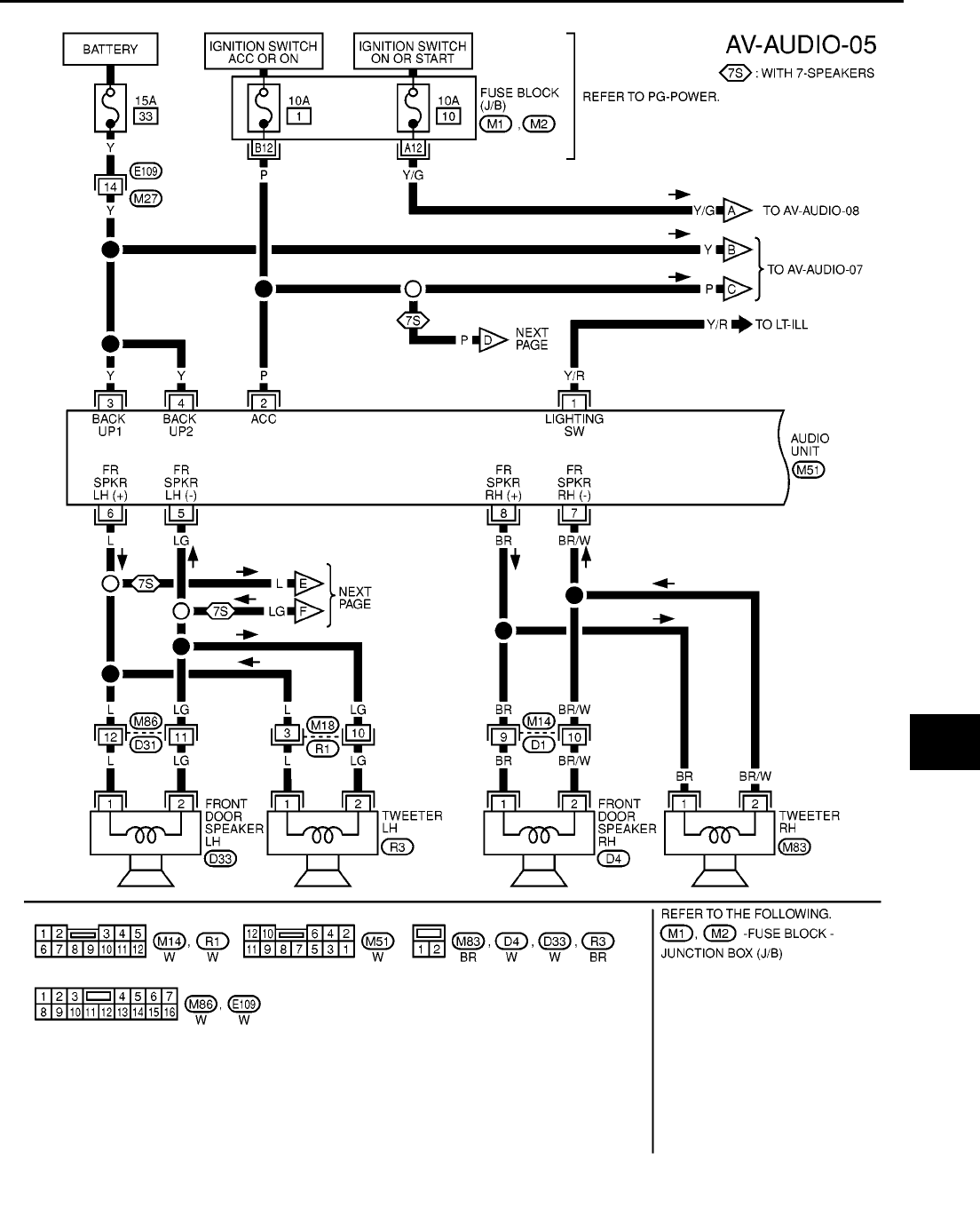bgd?resize\=665%2C819\&ssl\=1 nissan primera wiring diagram manual nissan download wirning nissan primera p12 fuse box diagram at soozxer.org