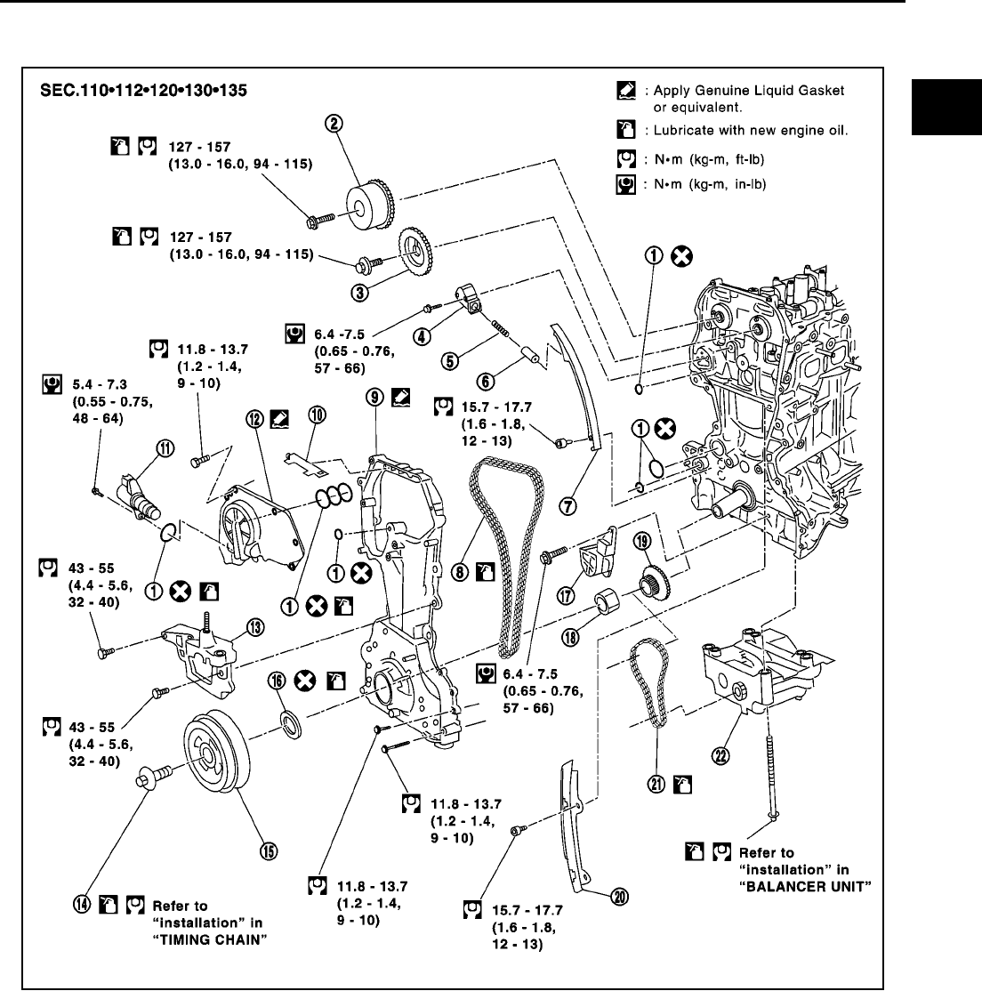 Nissan Primera (P12) Workshop Manual 2005 (16) PDF