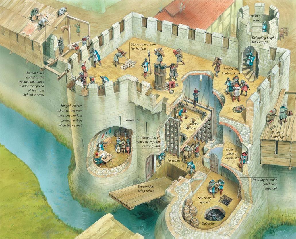 castle diagram with labels whirlpool duet dryer belt inspiring siege images aid for level design