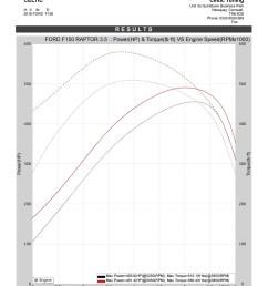 view chart [ 827 x 1170 Pixel ]