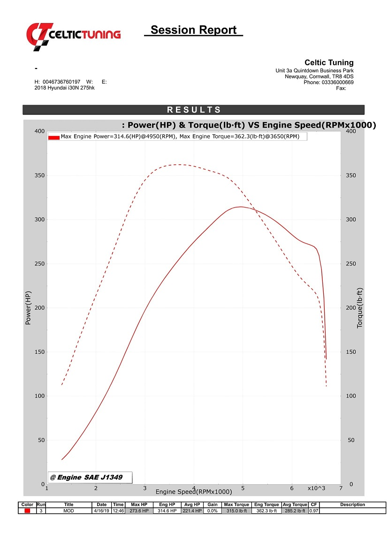 medium resolution of view chart