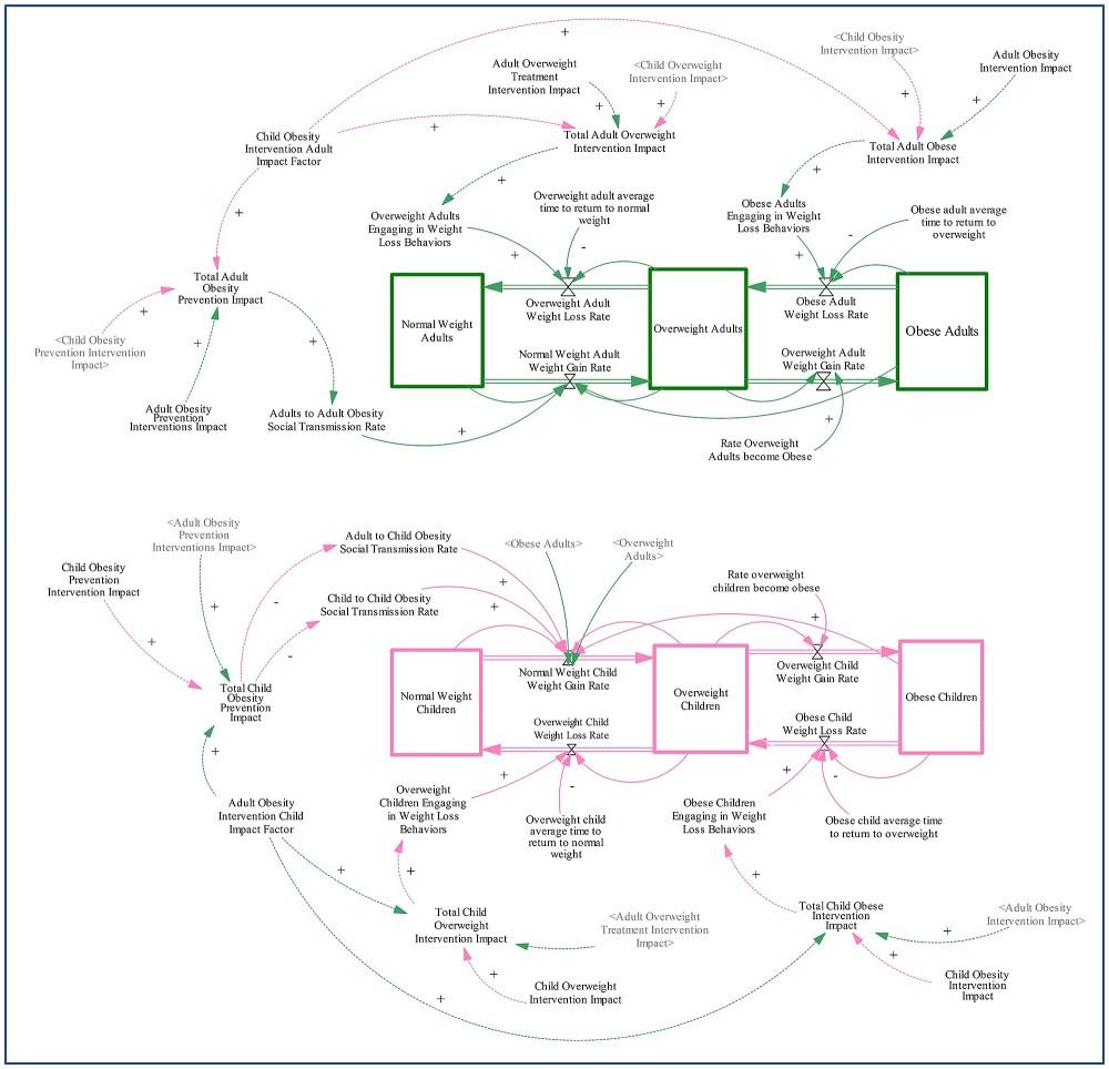 medium resolution of stock flow diagram