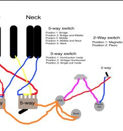 prs wiring diagram wiring diagram repair guidesprs 513 wiring diagram schema wiring diagramprs 513 wiring diagram [ 1535 x 1080 Pixel ]