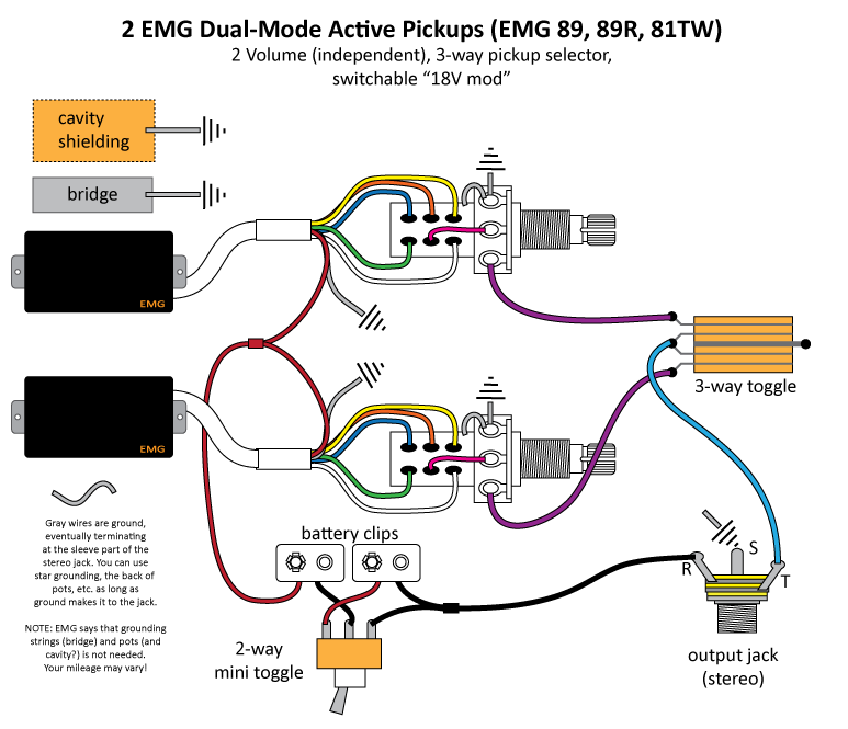 emg 89 pickup wiring diagram saab 9 3 audio sa schematic all hz pickups
