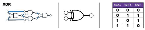 small resolution of on the left four nand gates in a circuit one of them leads to