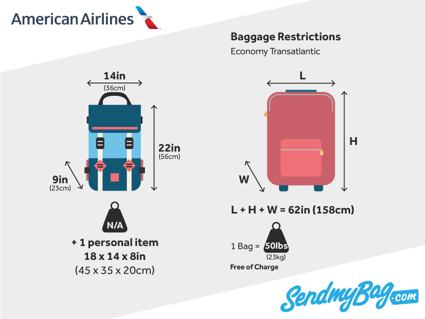 How Much Weight For A Carry On Bag - Bag Poster
