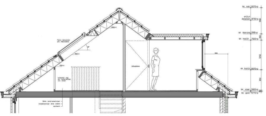 Dakkapel 4,5 x 1,5 x 2,5 m. in nieuwbouwproject te Esbeek
