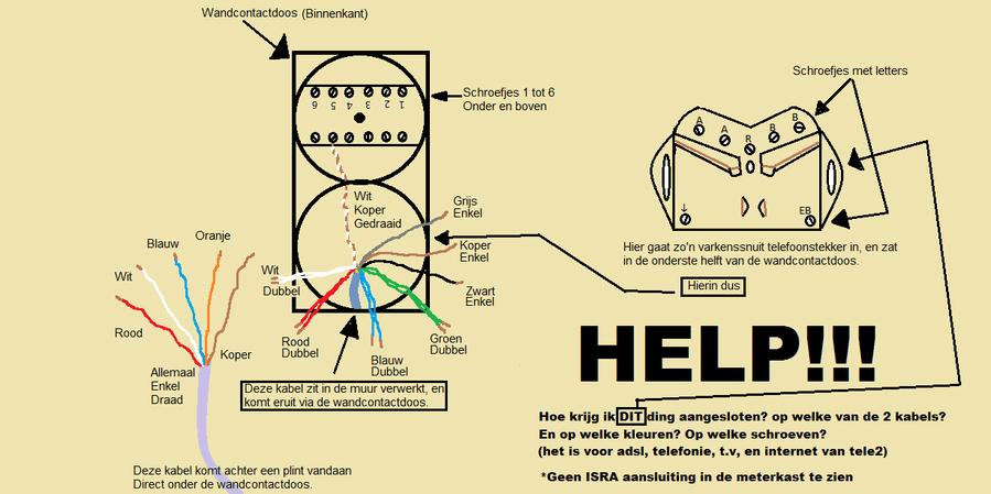 Wandcontactdoos aansluiten eventueel kabel trekken