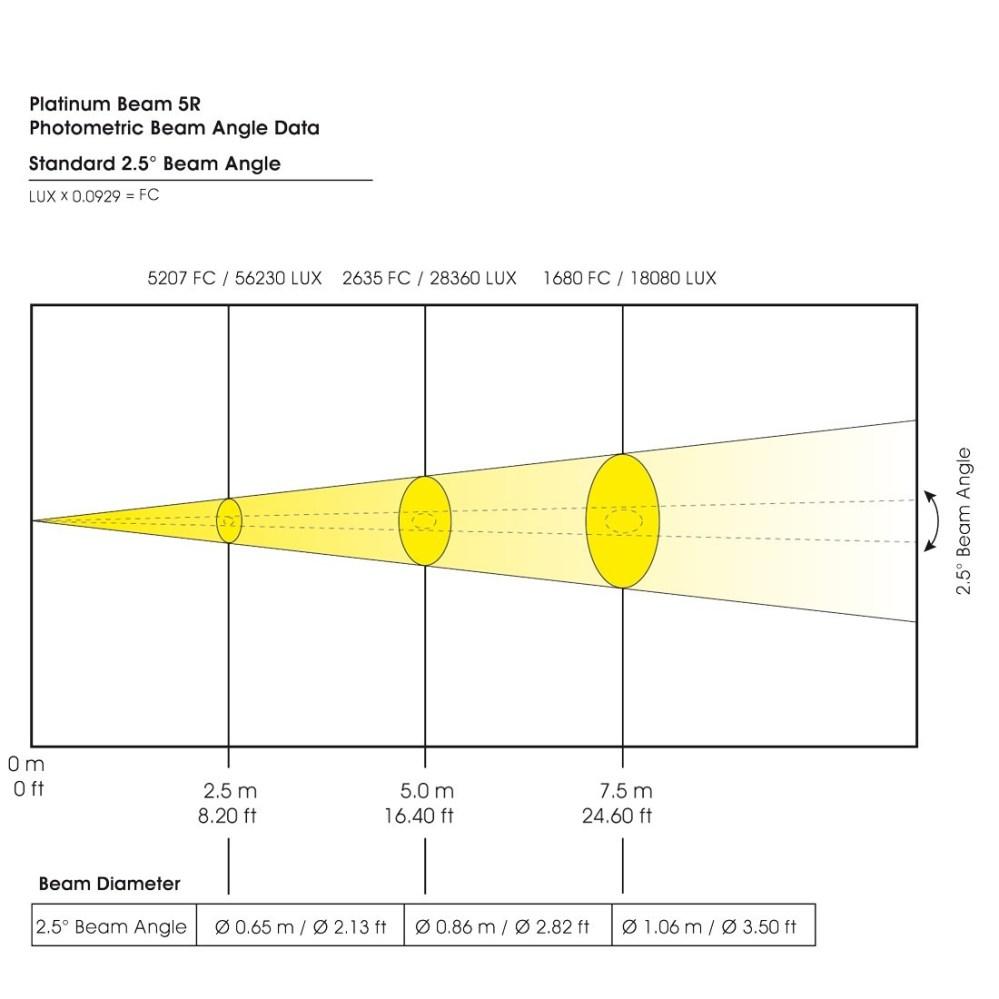 medium resolution of platinum beam 5r pro product archive products elation professional b v