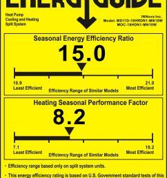 if you see 2 numbers one for a seasonal energy efficiency ratio and one for a heating seasonal performance factor then you have a heat pump  [ 1151 x 1542 Pixel ]