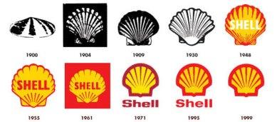 shell logo ile ilgili görsel sonucu