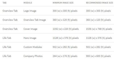 LinkedIn company page image specifications