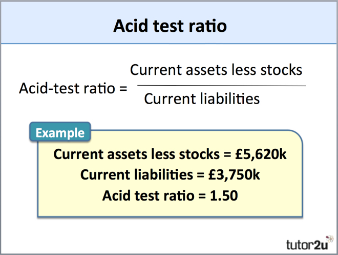 Acid test ratio formula and example also tutor  business rh