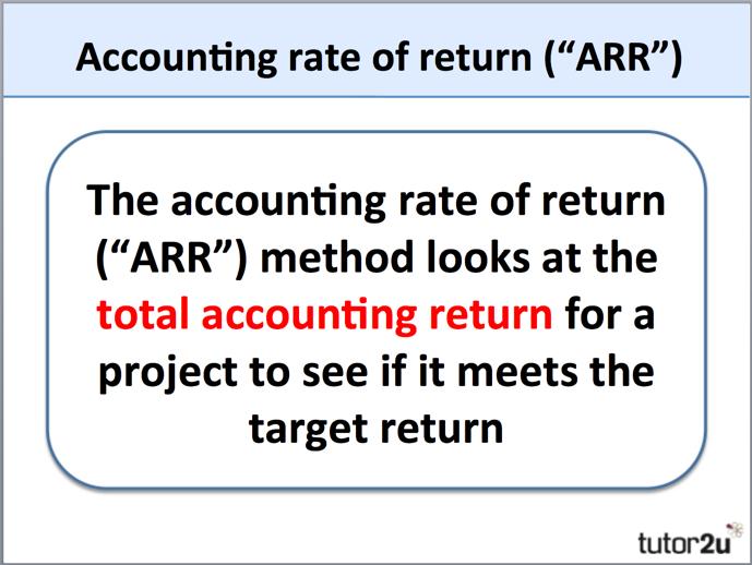 Investment Appraisal - ARR | tutor2u Business