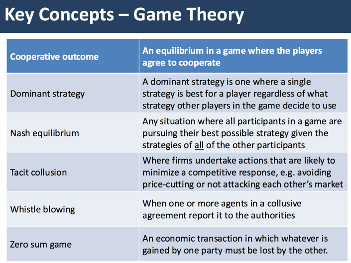 Game Theory Nash Equilibrium Pg 1 Rough Diplomacy