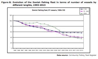 danish_fishing_fleet2