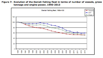 danish_fishing_fleet1