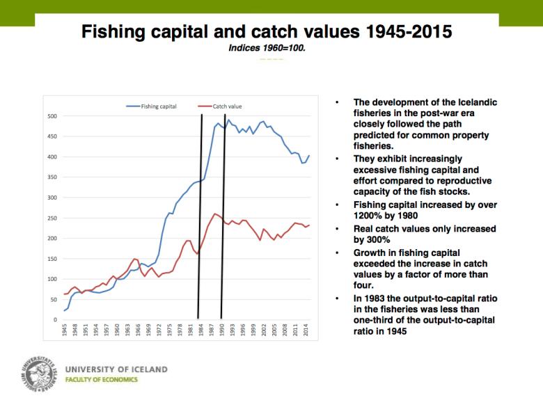 fishinc_capital