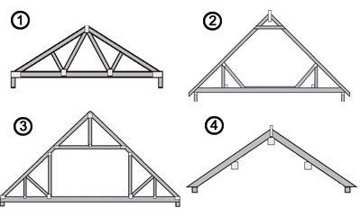 Roofing Joists & Uncut Tiny House V3 25 Roof Trusses