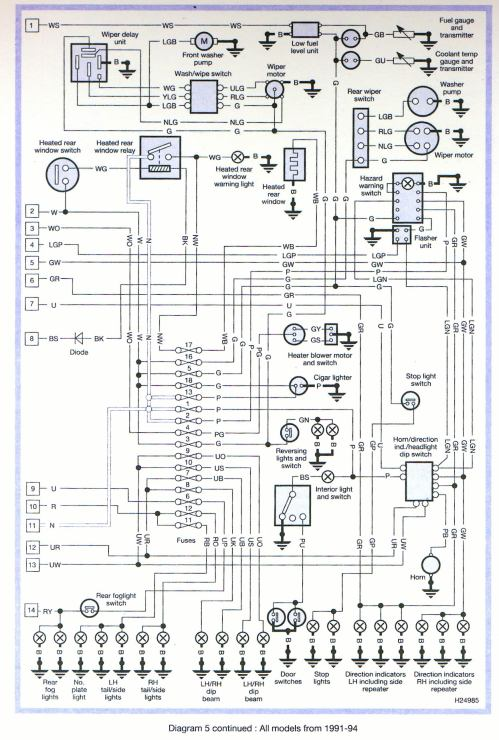 small resolution of wrg 8228 land rover ignition wiring defender2 net view topic help needed 200tdi 110 rear