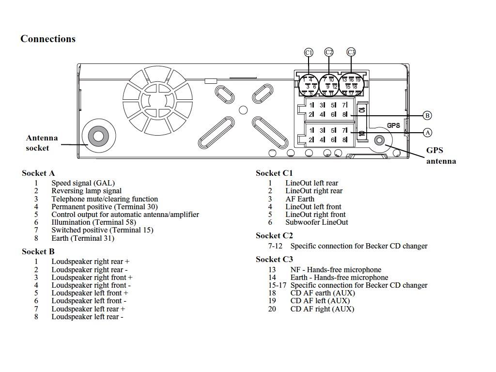 ford puma wiring diagram to kill a mockingbird plot land rover defender somurich