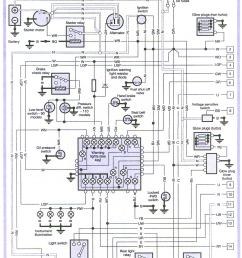 series 3 wiring diagram defender2 net view topic [ 1174 x 1778 Pixel ]
