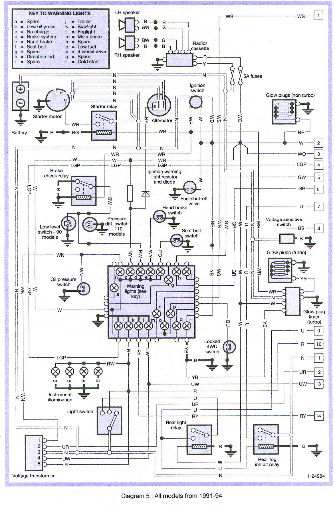 discovery 2 headlight wiring diagram alternator defender2.net - view topic help needed 200tdi 110 rear wireing wire misbehaving