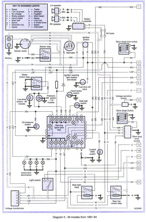 small resolution of series 3 wiring diagram defender2 net view topic